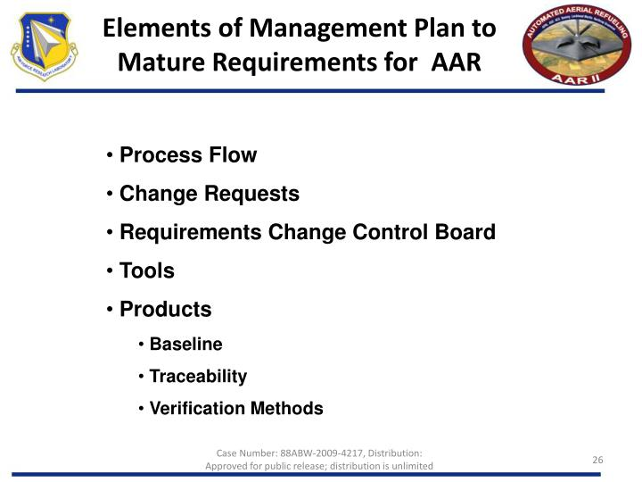 Elements of Management Plan to Mature Requirements for  AAR