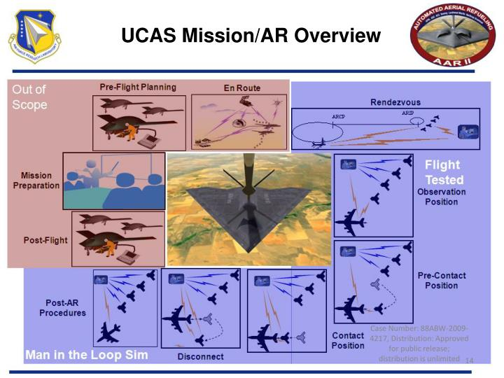 UCAS Mission/AR Overview