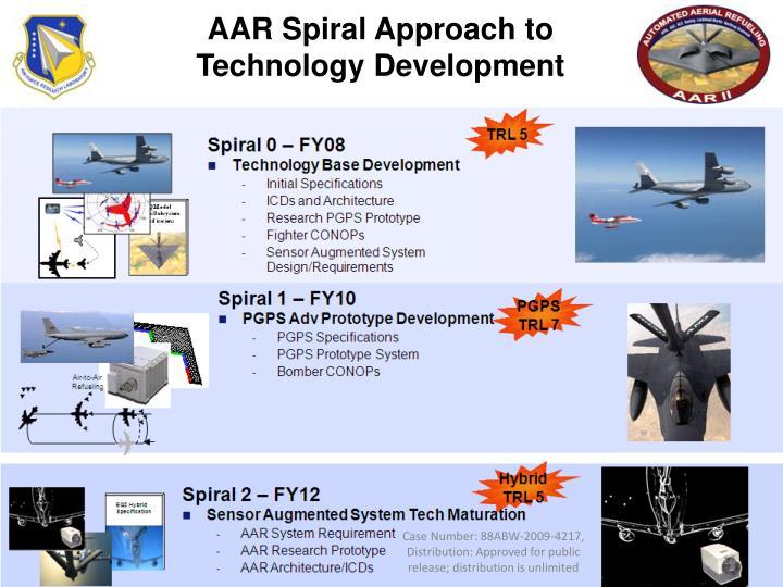 AAR Spiral Approach to