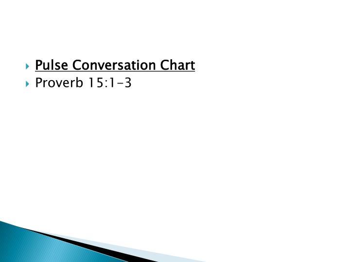 Pulse Conversation Chart