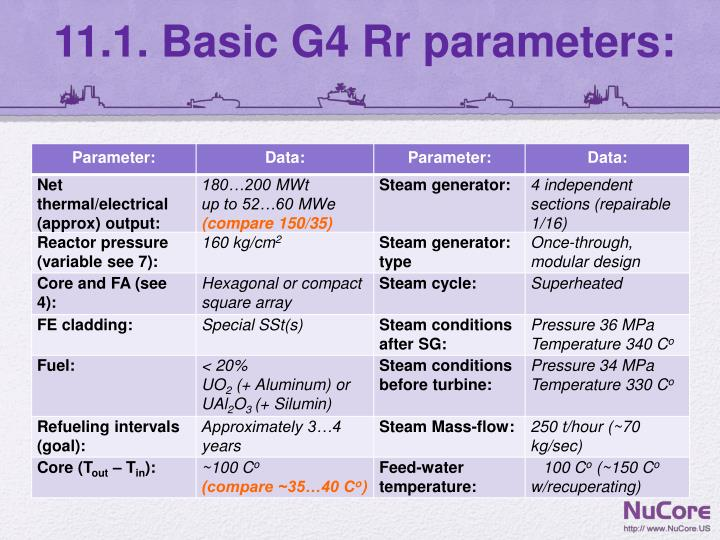 11.1. Basic G4