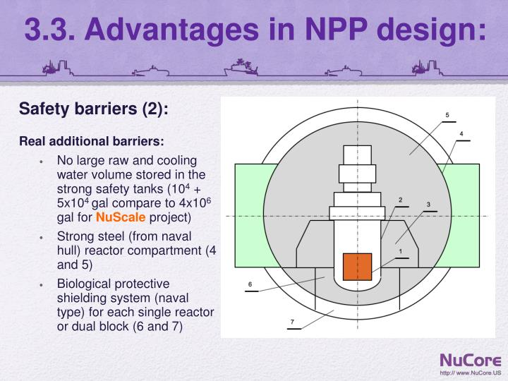 3.3. Advantages in NPP design: