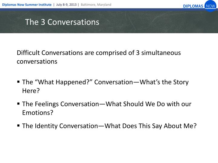 The 3 Conversations