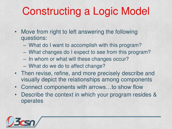 Constructing a Logic Model