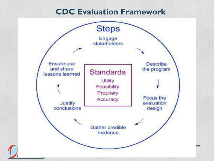 CDC Evaluation Framework