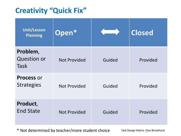 "Creativity ""Quick Fix"""