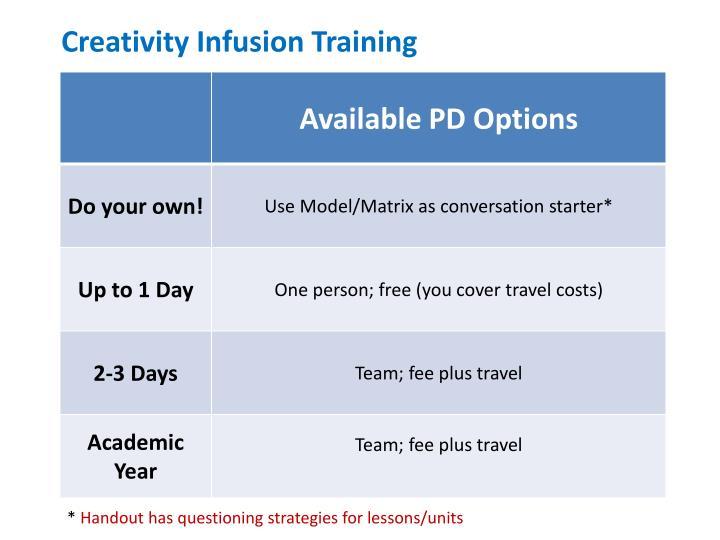 Creativity Infusion Training
