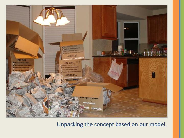 Unpacking the concept based on our model.