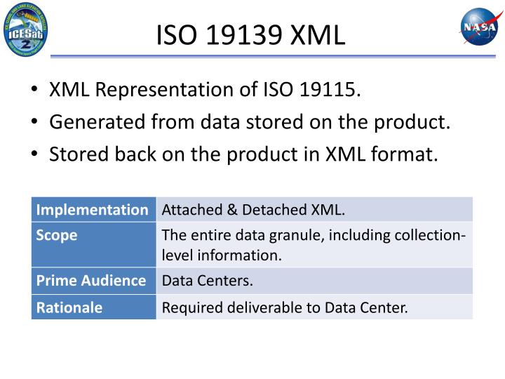 ISO 19139 XML
