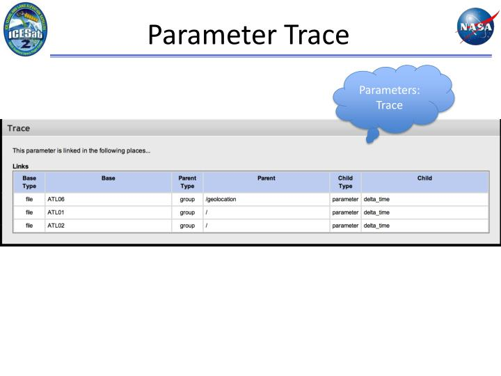 Parameter Trace
