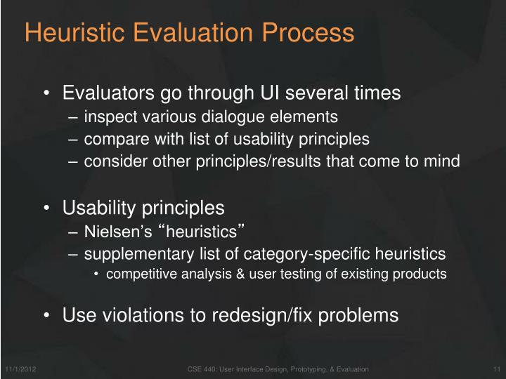 Heuristic Evaluation Process