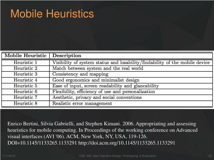 Mobile Heuristics