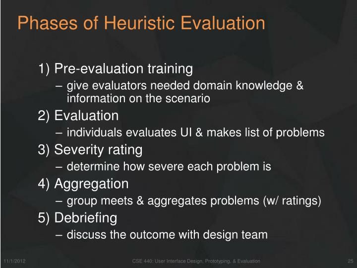 Phases of Heuristic Evaluation