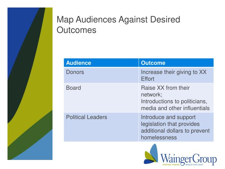 Map Audiences Against Desired Outcomes