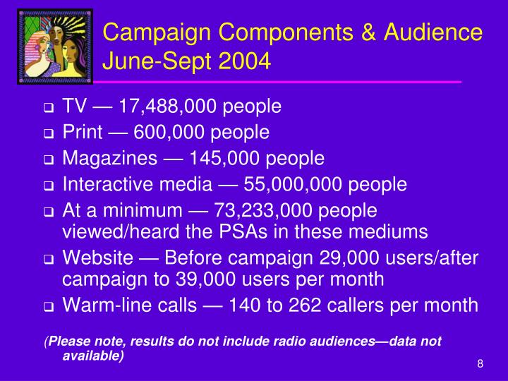 Campaign Components & Audience June-Sept 2004