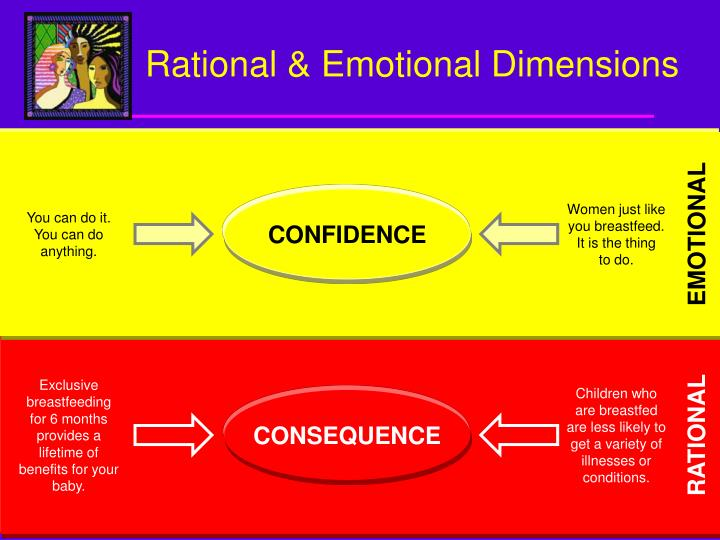 Rational & Emotional Dimensions