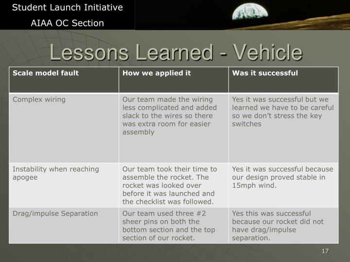 Student Launch Initiative