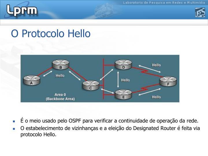 O Protocolo Hello