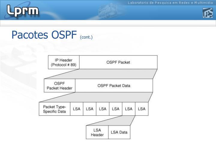 Pacotes OSPF