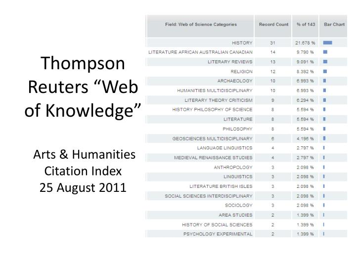 "Thompson Reuters ""Web of Knowledge"""
