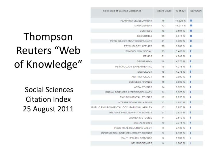 Thompson reuters web of knowledge social sciences citation index 25 august 2011