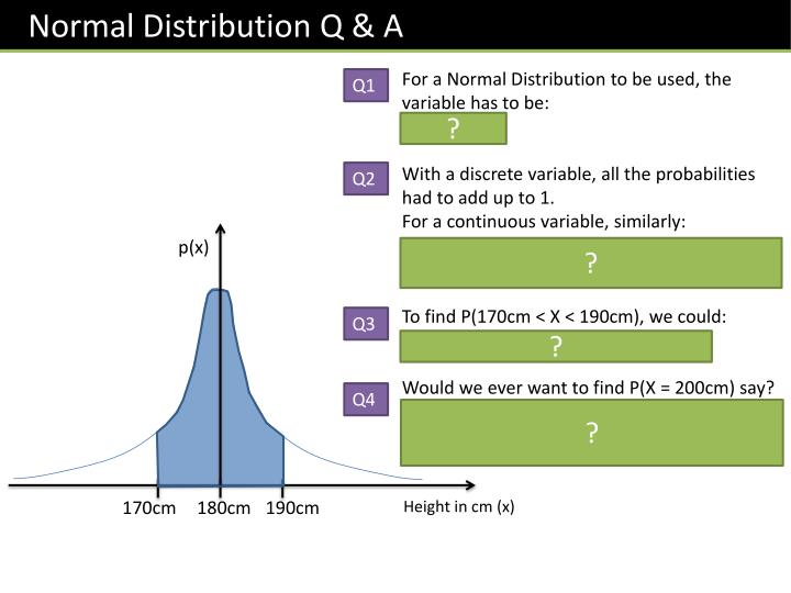 Normal Distribution Q & A