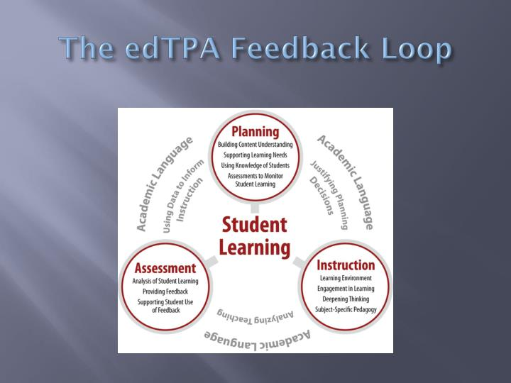The edTPA Feedback Loop
