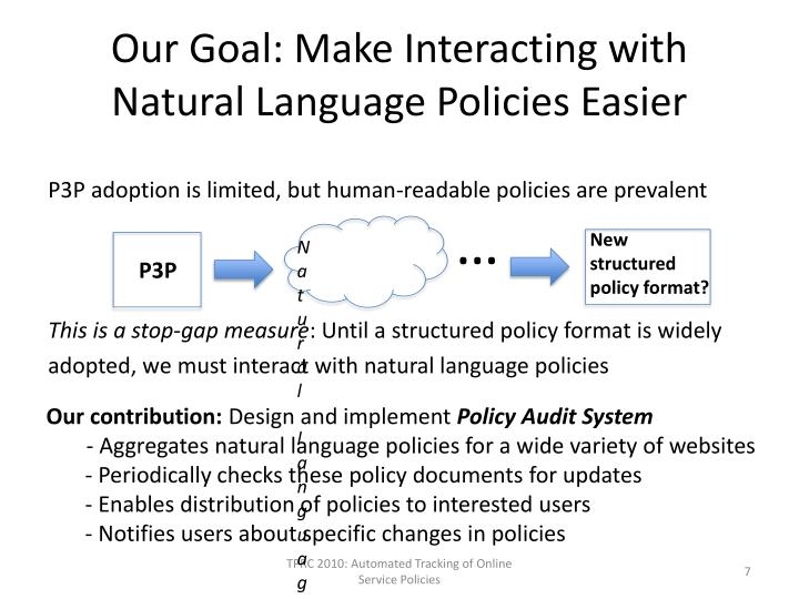 Our Goal: Make Interacting with Natural Language Policies Easier