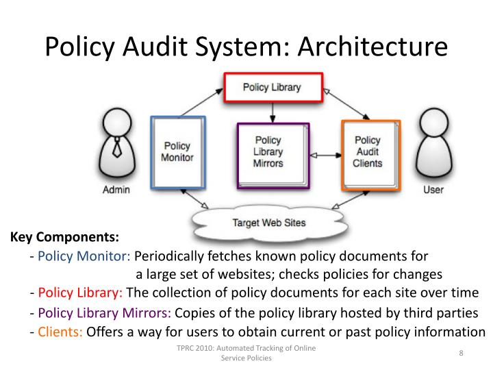 Policy Audit System: Architecture