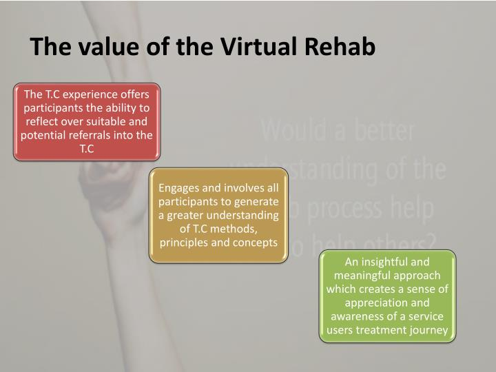 The value of the Virtual Rehab