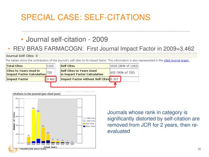 SPECIAL CASE: SELF-CITATIONS