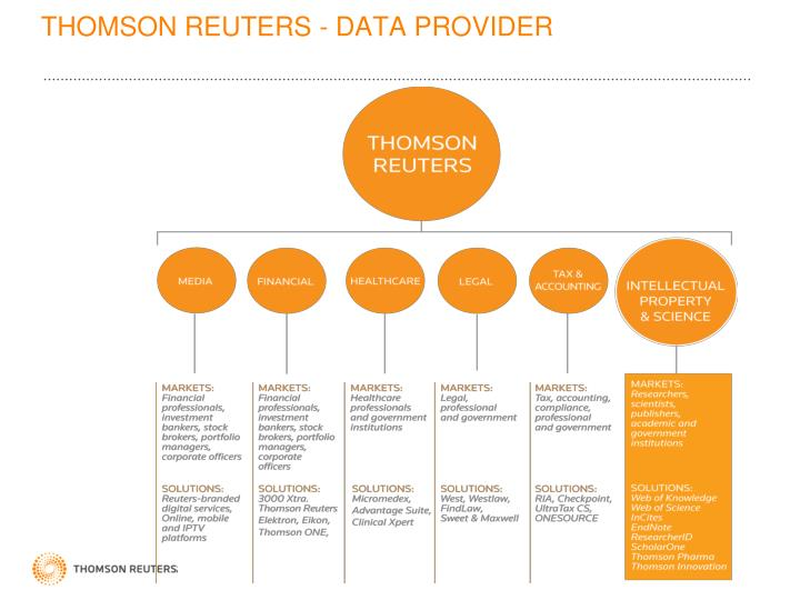 THOMSON REUTERS - DATA PROVIDER