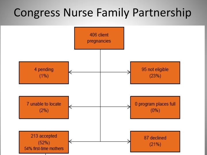 Congress Nurse Family Partnership