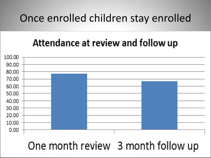 Once enrolled children stay enrolled