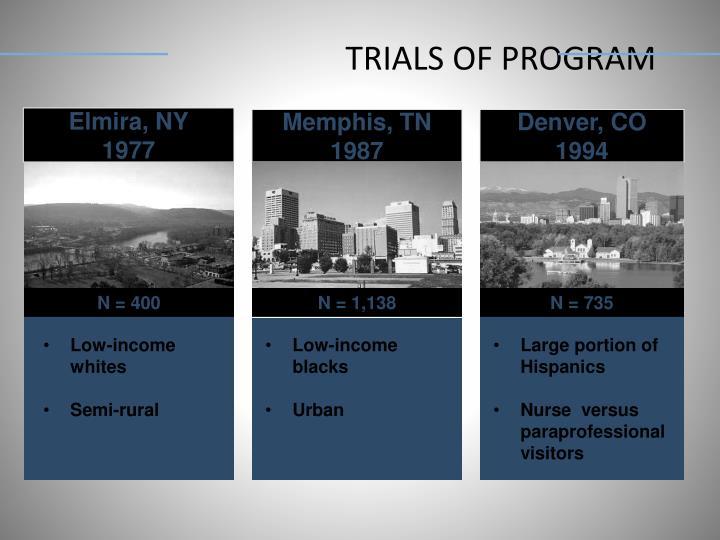TRIALS OF PROGRAM