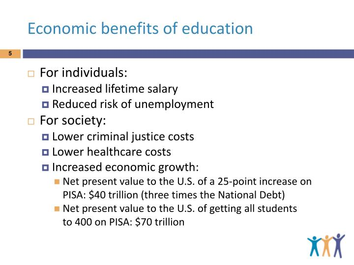 Economic benefits of education