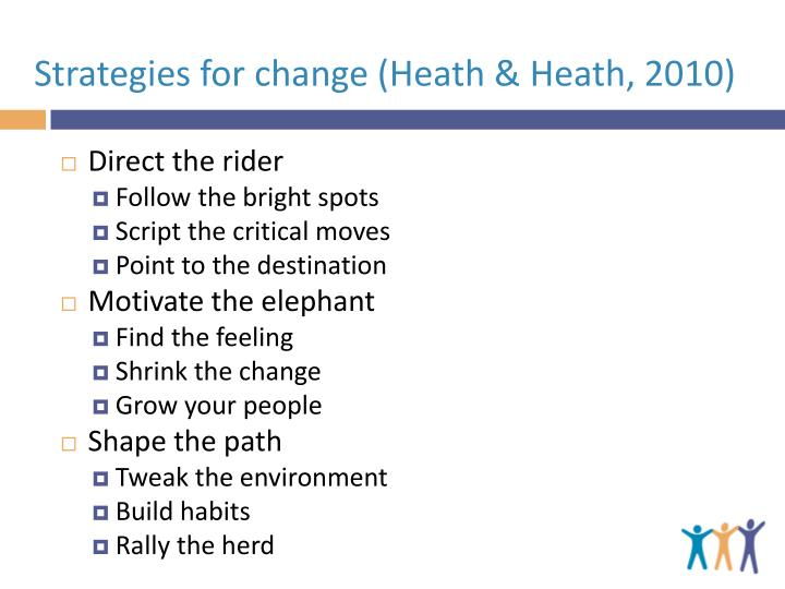 Strategies for change (Heath & Heath, 2010)