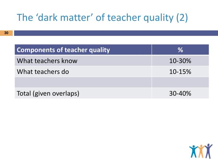 The 'dark matter' of teacher quality (2)