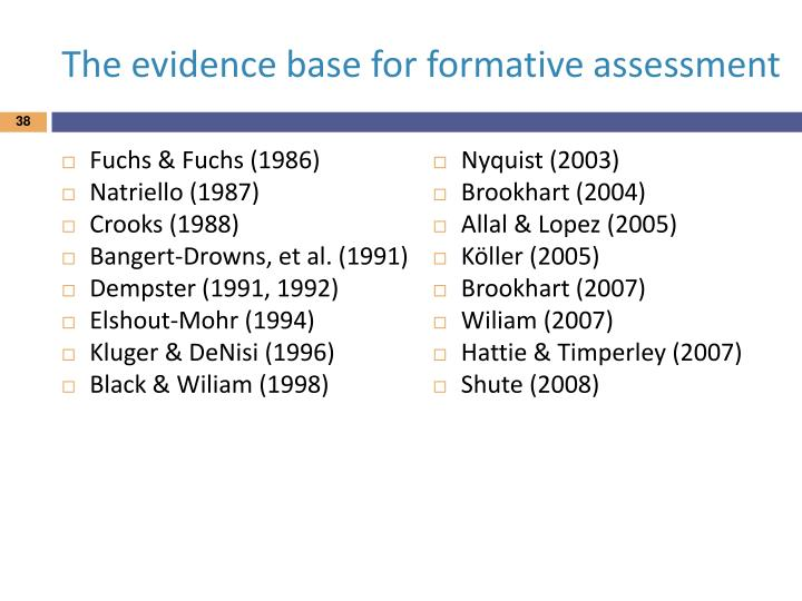 The evidence base for formative assessment