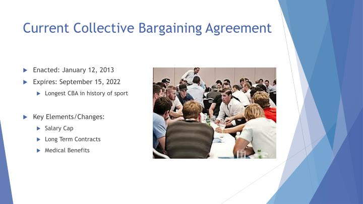 Current Collective Bargaining Agreement