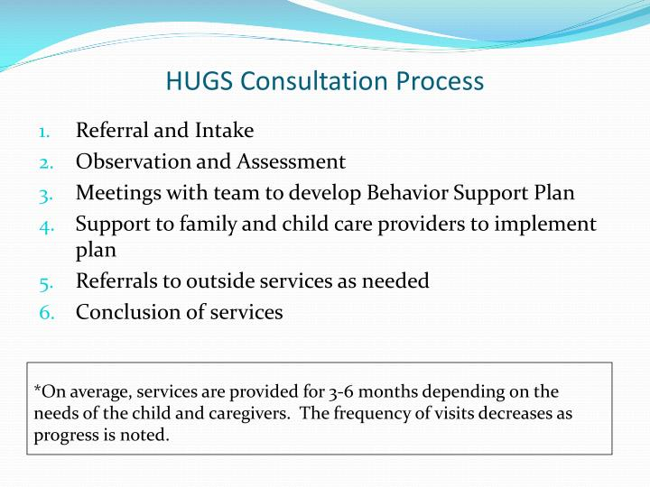 HUGS Consultation Process