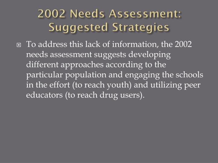 2002 Needs Assessment: