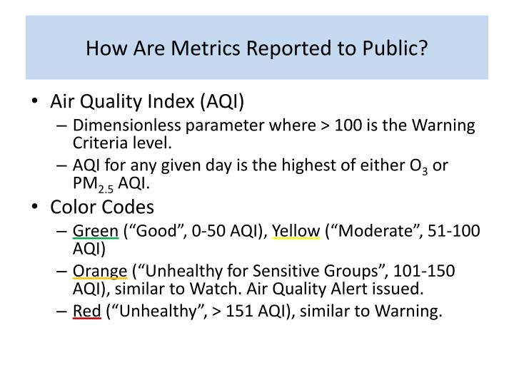 How Are Metrics Reported to Public?