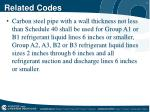 related codes3