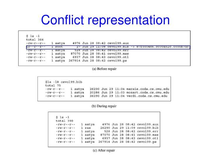 Conflict representation