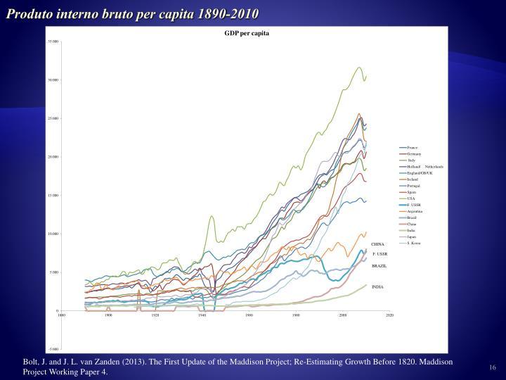 Produto interno bruto per capita 1890-2010