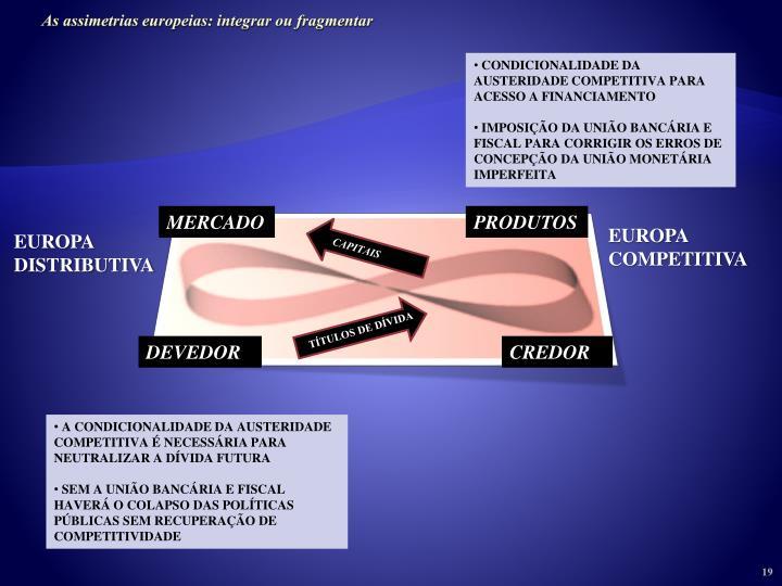 As assimetrias europeias: integrar ou fragmentar