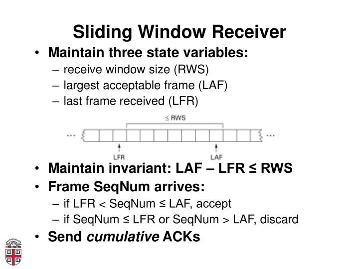 Sliding Window Receiver