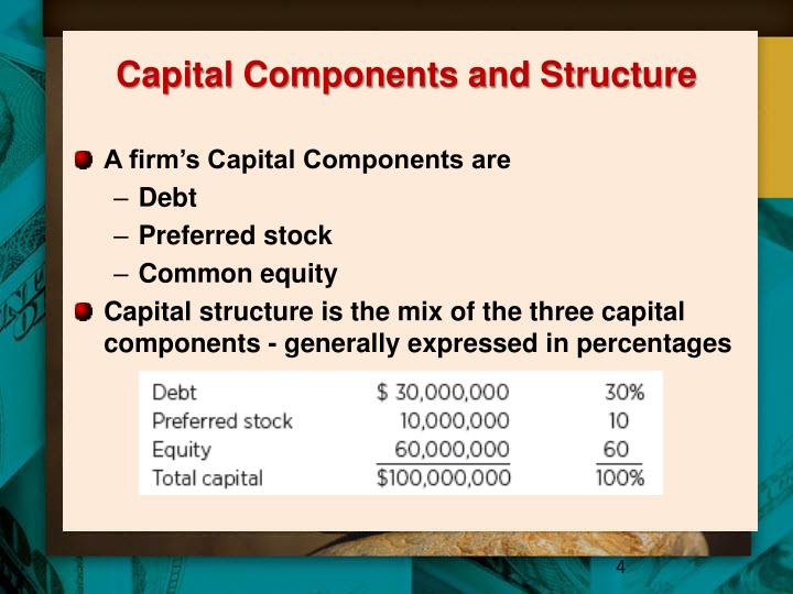 discuss the concepts of firms capital structure and cost of capital funds In firm valuation, capital structure all find that private equity funds have outperformed public equity to determine a cost of capital.