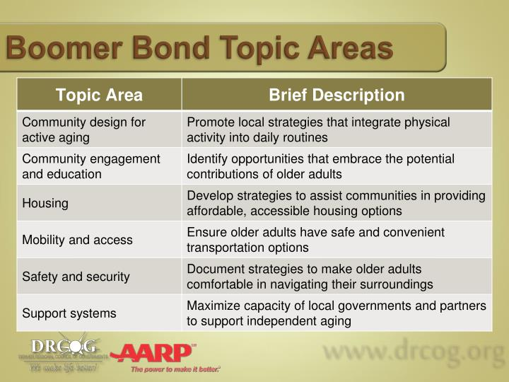 Boomer Bond Topic Areas